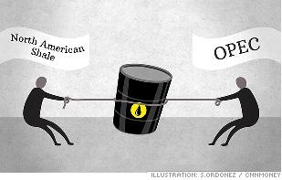 Oil sands shale OPEC