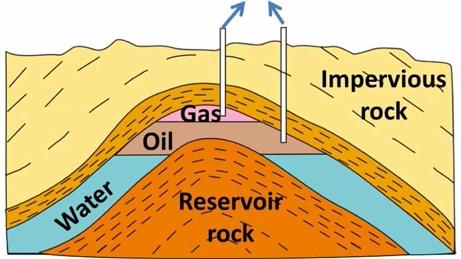 Oil sands shale OPEC market