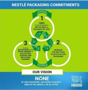Nestle NonRecyclable Packaging