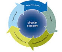 Circular economy demands innovation and investment from petchem suppliers