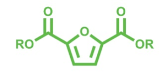Petrochemicals PETBottle BioFilm
