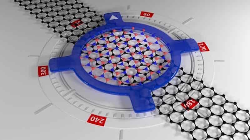 Graphene moiré superlattice hexagonal boron nitride