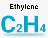 Ethylene supplies to China's domestic spot market up
