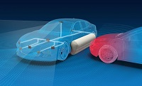 Plastic petrochemicals carbon fibre