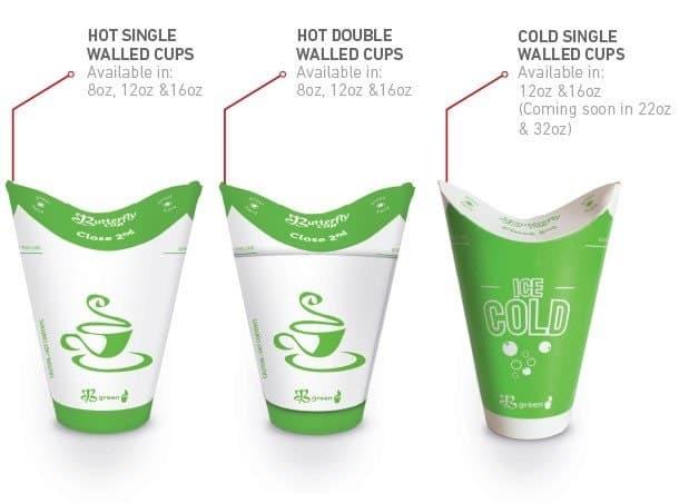 Circular Economy Compostable Packaging