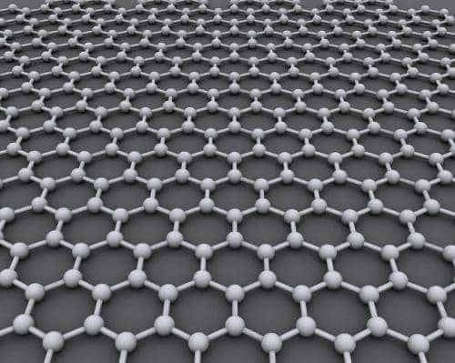 Properties graphene humid conditions