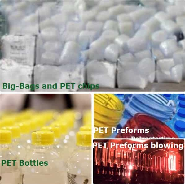 Polymers Petrochemicals Automotive additives