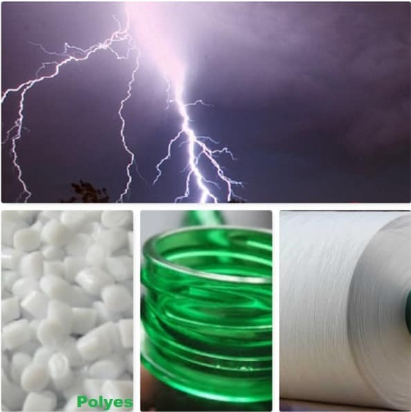 Polymers Petrochemicals Renewable Plastics