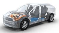 Thermoplastics Petrochemicals Automotive