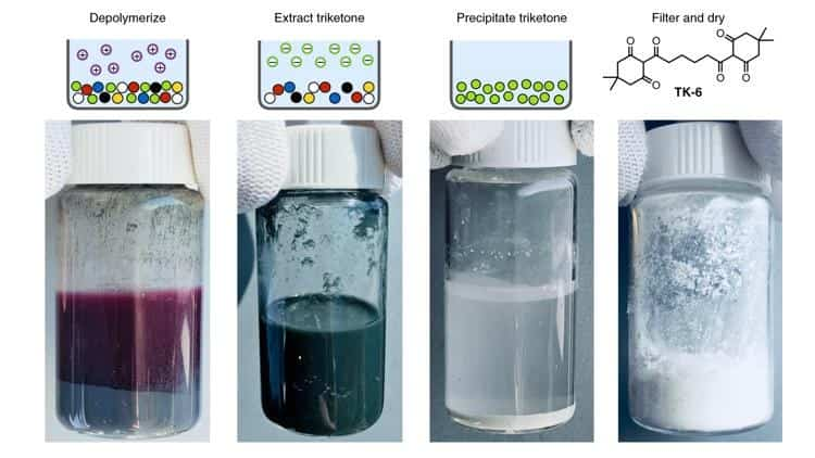 Petrochemicals OxoBiodegradable Polymers