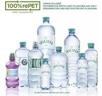 Petrochemicals Biodegradable Film BOPP
