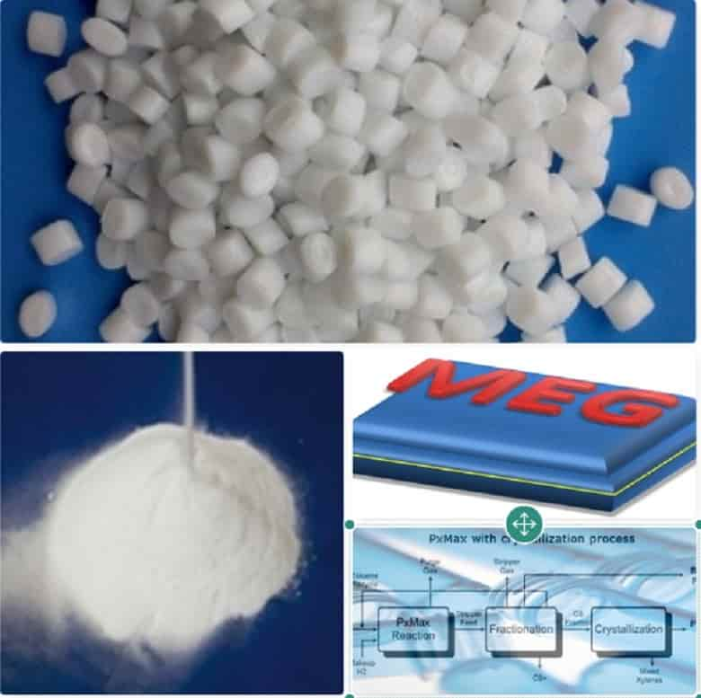 Petrochemical Polymers Bottle Yarn