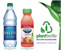 Sugarcane Based PET Bottle Market : The report gives immense knowledge on the competitive nature of key players