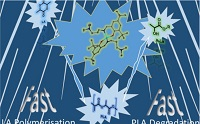 New Method for Circular Chemical Recycling of PLA