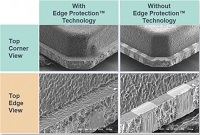 Automotive packaging technology has robust edges