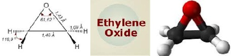 May European ethylene oxide
