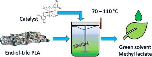 Chemical recycling makes useful product from waste bioplastic