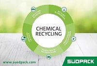 Film manufacturer Südpack drives advances in chemical recycling