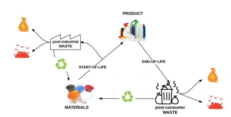 Petrochemicals Antibacterial Graphene