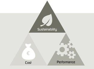 Bio-based coatings overview: Increasing activities