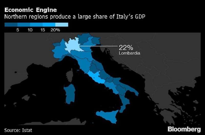 -Istat: Italy's GDP -12.8% in the second quarter, never so decreasing since 1995