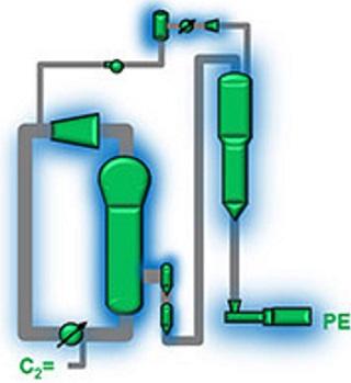 Petrochemical Hydrogen Biofuel