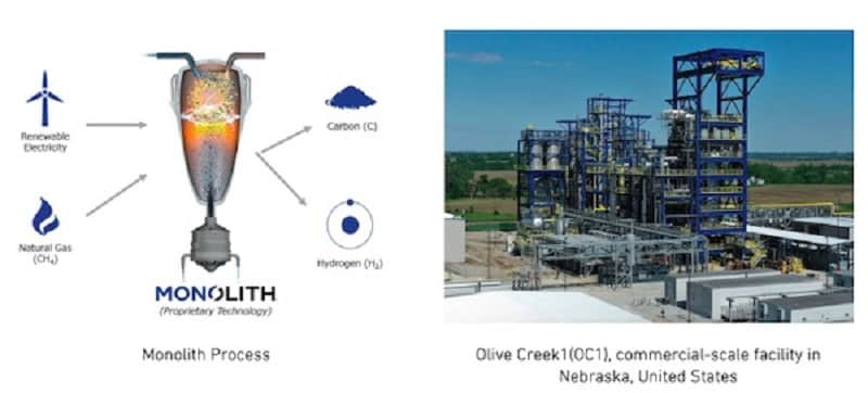 Monolith Materials wins investment from Mitsubishi Heavy Industries to support clean hydrogen production