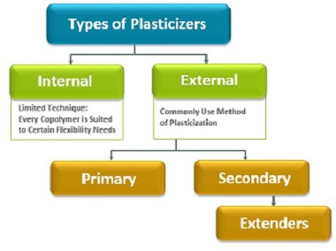 Petrochemical PETBottle Recycling H2