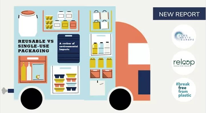 Independent analysis reveals reusable packaging up to 85% more climate-friendly than single-use
