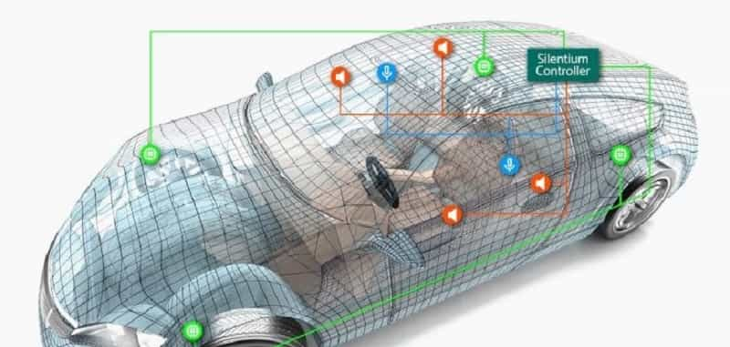 Automotive Car Hyundai Mobis to use Silentium ARNC technology