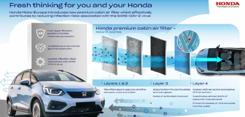 Honda introduces filter element designed to trap pathogens
