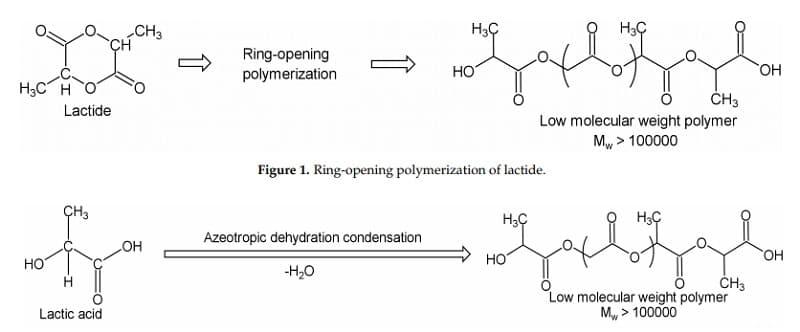 Chemicals Biotechnology PolyesterDTY
