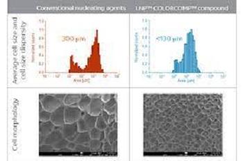Petrochemicals PETPolymer CrudeOil