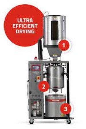 Minimum Energy, Maximum Savings. Dry Better with ULTRA