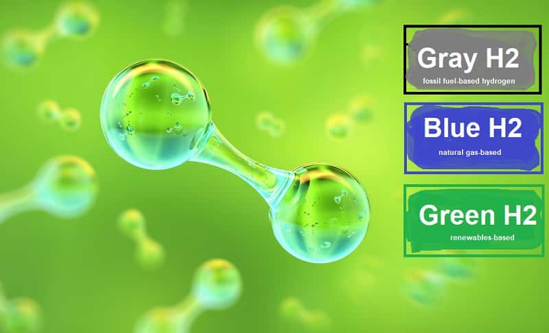 Commodities of the future: Blue, green hydrogen key to the energy transition – report