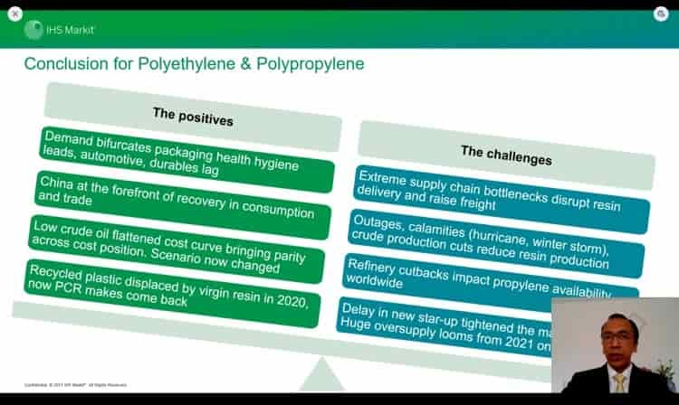 Polypropylene: Is chemical recycling a silver bullet?