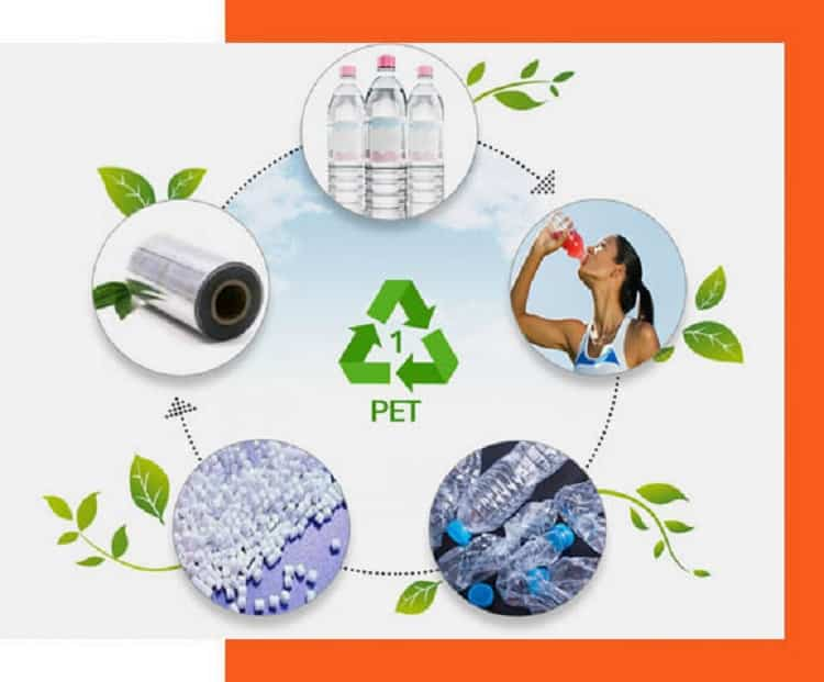 Blown Film Sustainability Petrochemicals