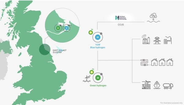 BP signs MOUs with potential customers for its clean hydrogen production facility in UK