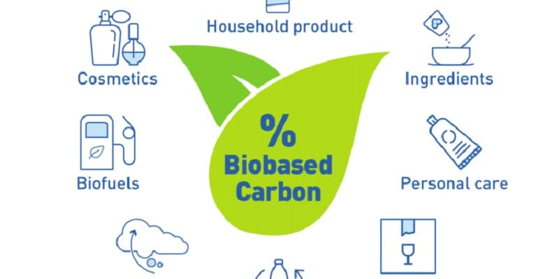 Bio-based Testing For Renewable Plastics