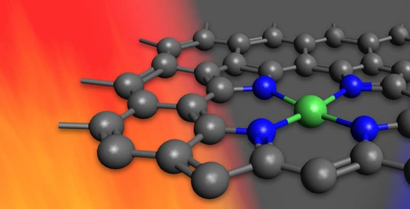 Scientists show a single catalyst can perform the first step of turning CO2 into fuel in two very different ways