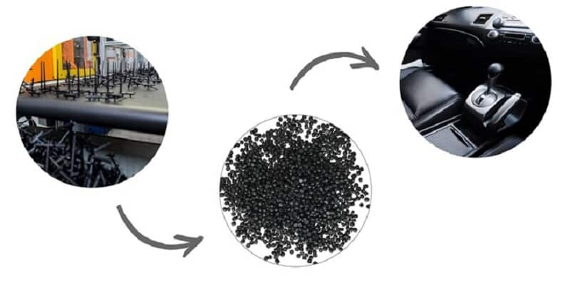 TPE with Recycled Content for Automotive Interiors
